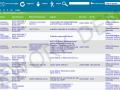 Protocollo elenco - neWork ®